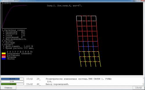 Работа расчетного процессора (ПК Лира10)