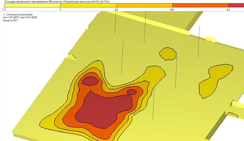 Обширный инструментарий для визуализации результатов расчетов