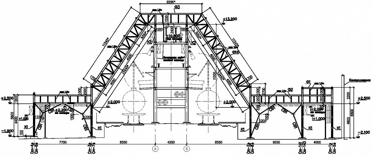 Технологическая схема наливной эстакады